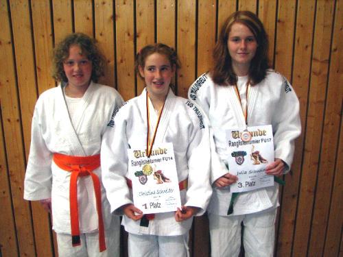 1. Platz für die Judoka des Tus Traunreut